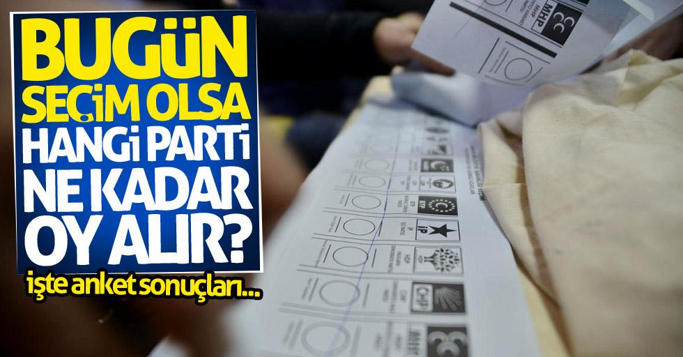 Bugün seçim olsa hangi parti ne kadar oy alır?