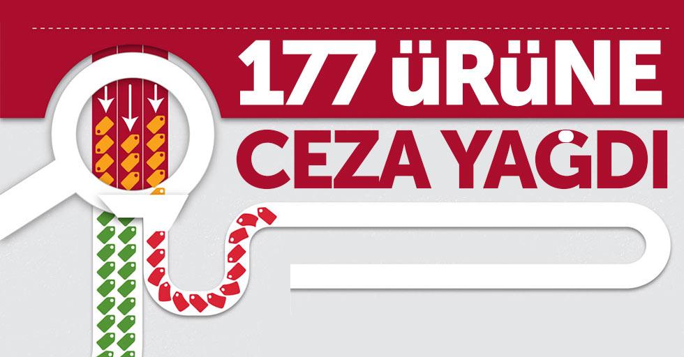 Samsun'da 177 ürüne ceza kesildi