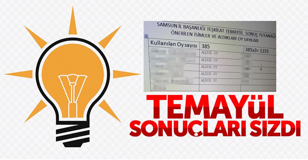 AK Parti Samsun Temayül sonuçları sızdı!