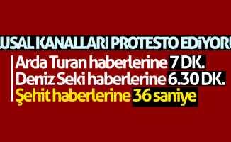 Samsunlu şehitleri Ulusal Kanallar 36 saniye yayınladı