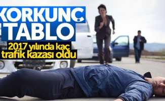 Samsun'da 2017 yılında kaç kaza oldu?