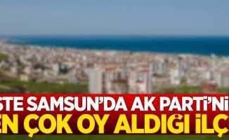 İşte Samsun'da AK Parti'nin en çok oy aldığı ilçe