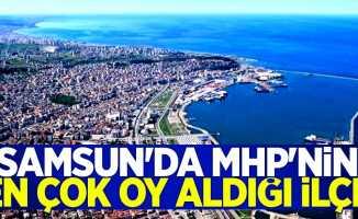 Samsun'da MHP'nin en çok oy aldığı ilçe