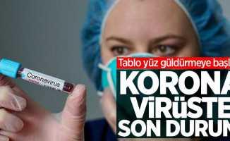 Tablo yüz güldürmeye başladı! İşte Türkiye korona virüs tablosu!