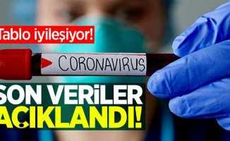 9 Mayıs Cumartesi Türkiye korona virüs tablosu