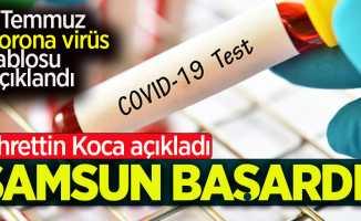 Korona virüs tablosu açıklandı!
