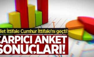 Çarpıcı anket sonuçları! Millet İttifakı Cumhur İttifakı'nı geçti!