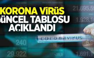 Korona virüs güncel tablosu açıklandı