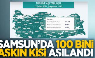 Samsun'da 100 bini aşkın kişi aşılandı