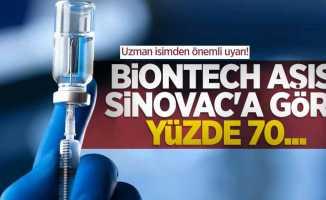Uzman isimden önemli bilgi! Biontech aşısı Sinovac'a göre yüzde 70...